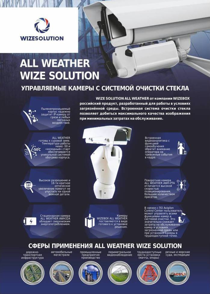 Иллюстрация для wisesolution all weather